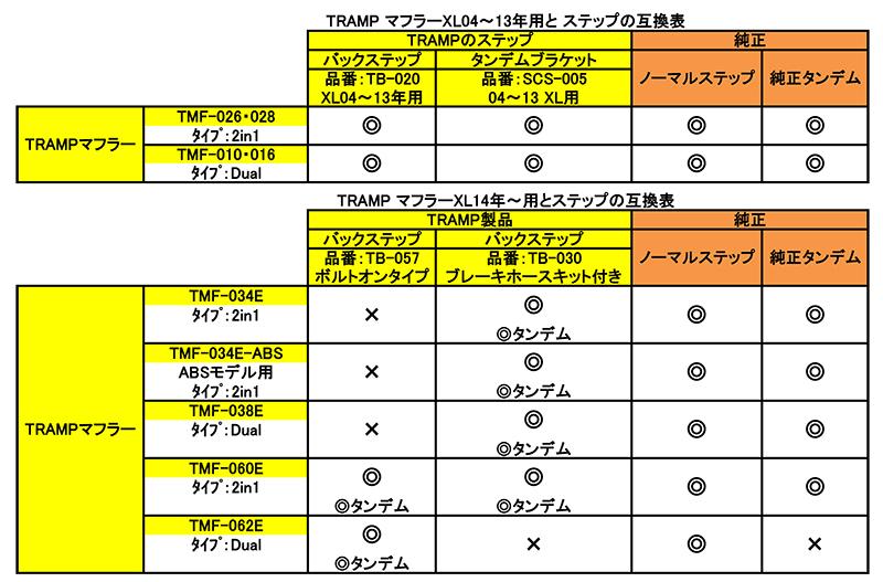 TB-030B-B-07